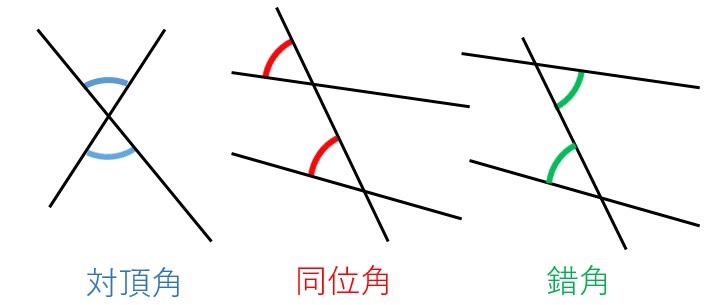 対頂角・同位角・錯角