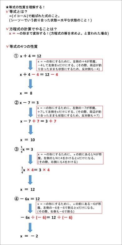 方程式の式変形のやり方