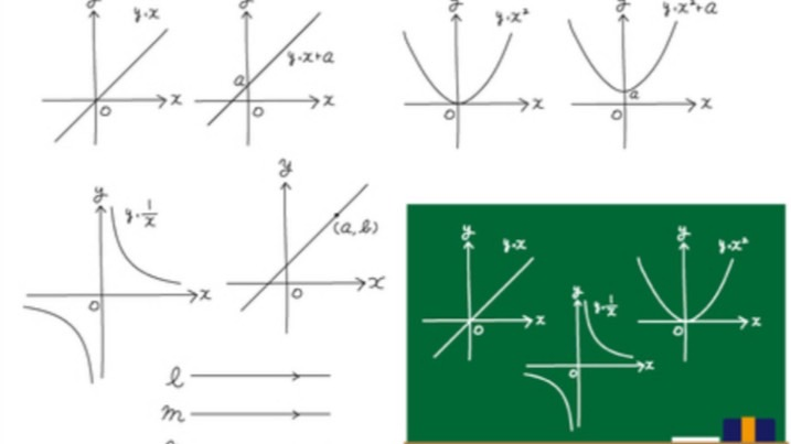 関数のグラフ